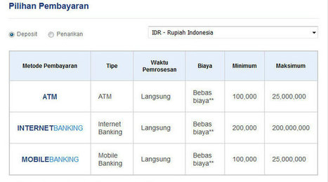 withdraw akun sbobet dari bank